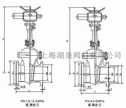 z941h电动楔式闸阀