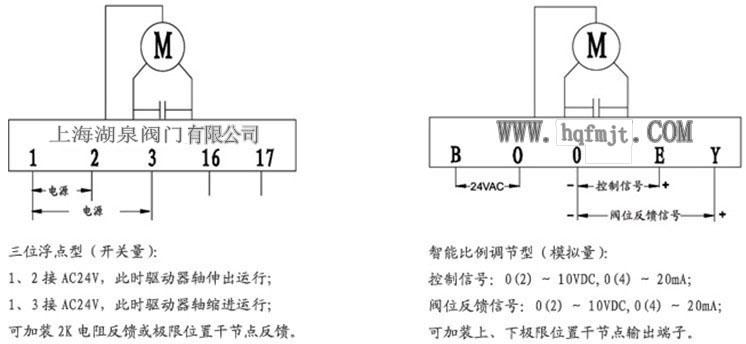 1、上海湖泉电动调节阀技术参数: ·口径范围:二通蒸汽/高温蒸汽DN25...DN150, 三通蒸汽/高温蒸汽 DN25...DN150 ·泄漏率:二/三通DN25~N150 < KvS值的0.02% ·介质:蒸汽/饱和蒸汽 ·介质温度:2...+180蒸汽/2...+220高温蒸汽 ·与管道连接螺纹:ISO 7/1, GB/T7306.